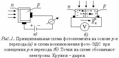 Электрические схемы с фотоэлементами
