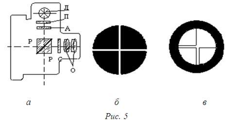 Важнейшим узлом гониометра